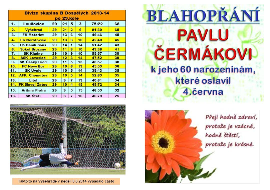 Divize skupina B Dospělých 2013-14 po 29.kole 1. Louňovice29215375:2268 2. Vyšehrad29212681:3065 3.FK Motorlet291361046:4645 4.FK Neratovice291361042: