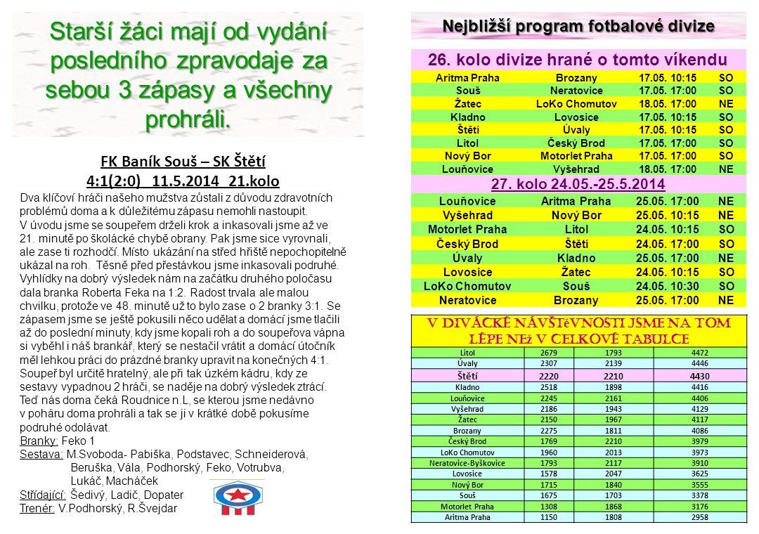 Nejbližší program fotbalové divize 26. kolo divize hrané o tomto víkendu Aritma PrahaBrozany17.05.