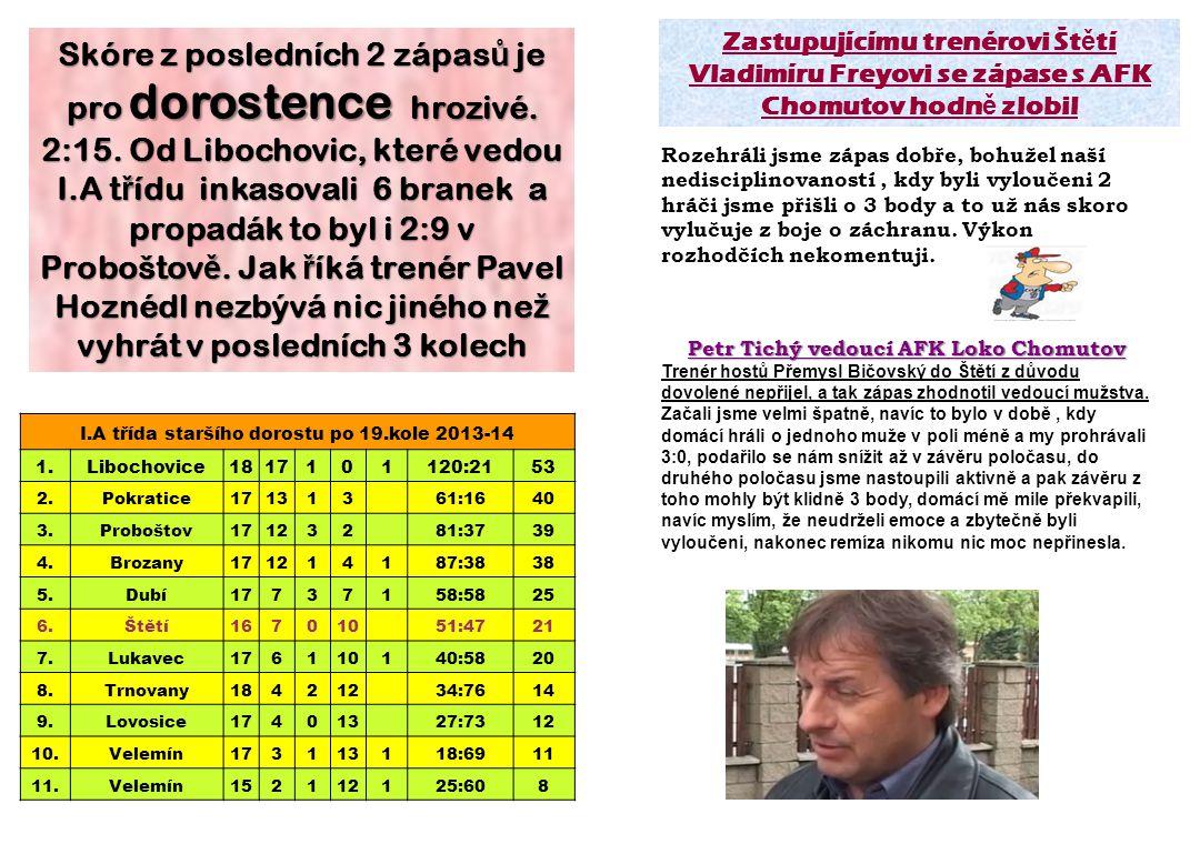 Zastupujícímu trenérovi Št ě tí Vladimíru Freyovi se zápase s AFK Chomutov hodn ě zlobil Rozehráli jsme zápas dobře, bohužel naší nedisciplinovaností, kdy byli vyloučeni 2 hráči jsme přišli o 3 body a to už nás skoro vylučuje z boje o záchranu.