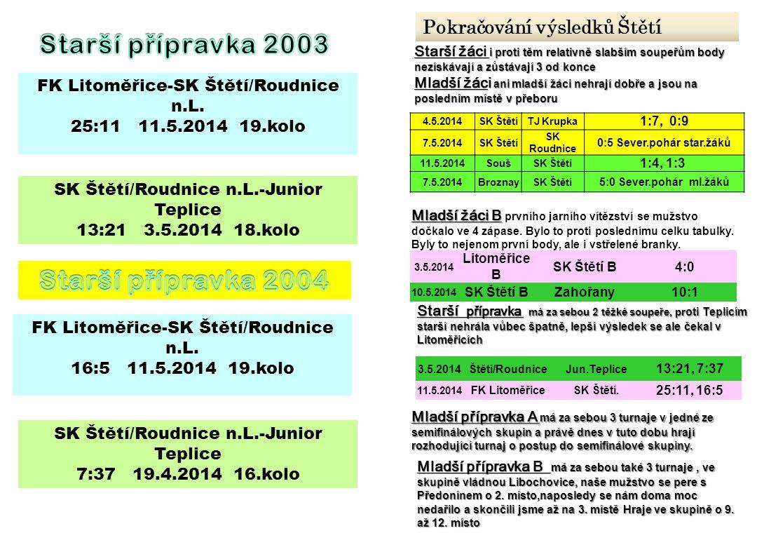 Pokračování výsledků Štětí Mladší žáci B Mladší žáci B prvního jarního vítězství se mužstvo dočkalo ve 4 zápase.