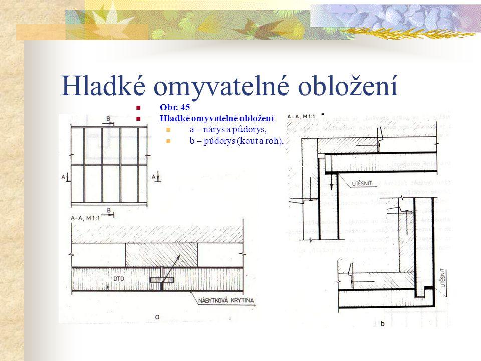 Hladké omyvatelné obložení Panely se povrchově dokončují krytinami různé barvy. Proti vodě je třeba chránit i úzké boky a místa styku panelů se stavbo