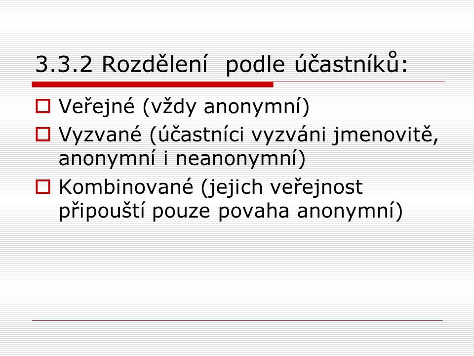 3.3.2 Rozdělení podle účastníků:  Veřejné (vždy anonymní)  Vyzvané (účastníci vyzváni jmenovitě, anonymní i neanonymní)  Kombinované (jejich veřejnost připouští pouze povaha anonymní)