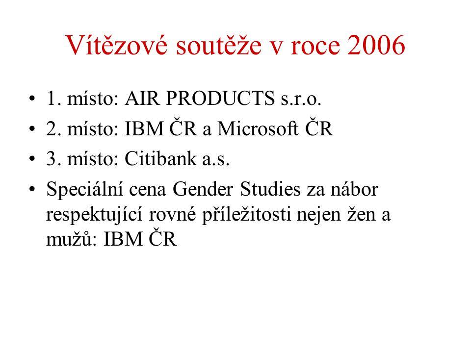 Vítězové soutěže v roce 2006 1. místo: AIR PRODUCTS s.r.o. 2. místo: IBM ČR a Microsoft ČR 3. místo: Citibank a.s. Speciální cena Gender Studies za ná