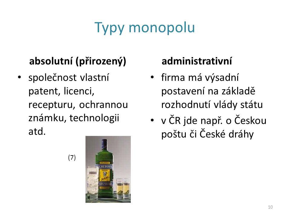 Typy monopolu absolutní (přirozený) společnost vlastní patent, licenci, recepturu, ochrannou známku, technologii atd.