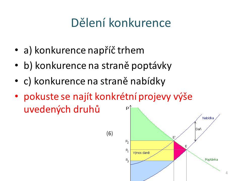 Dělení konkurence a) konkurence napříč trhem b) konkurence na straně poptávky c) konkurence na straně nabídky pokuste se najít konkrétní projevy výše uvedených druhů 4 (6)