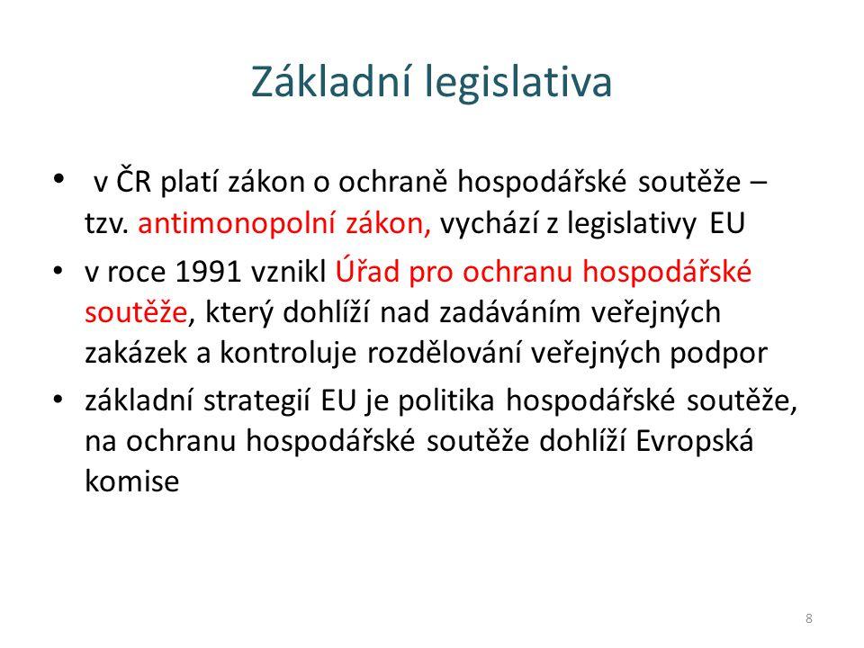 Základní legislativa v ČR platí zákon o ochraně hospodářské soutěže – tzv.