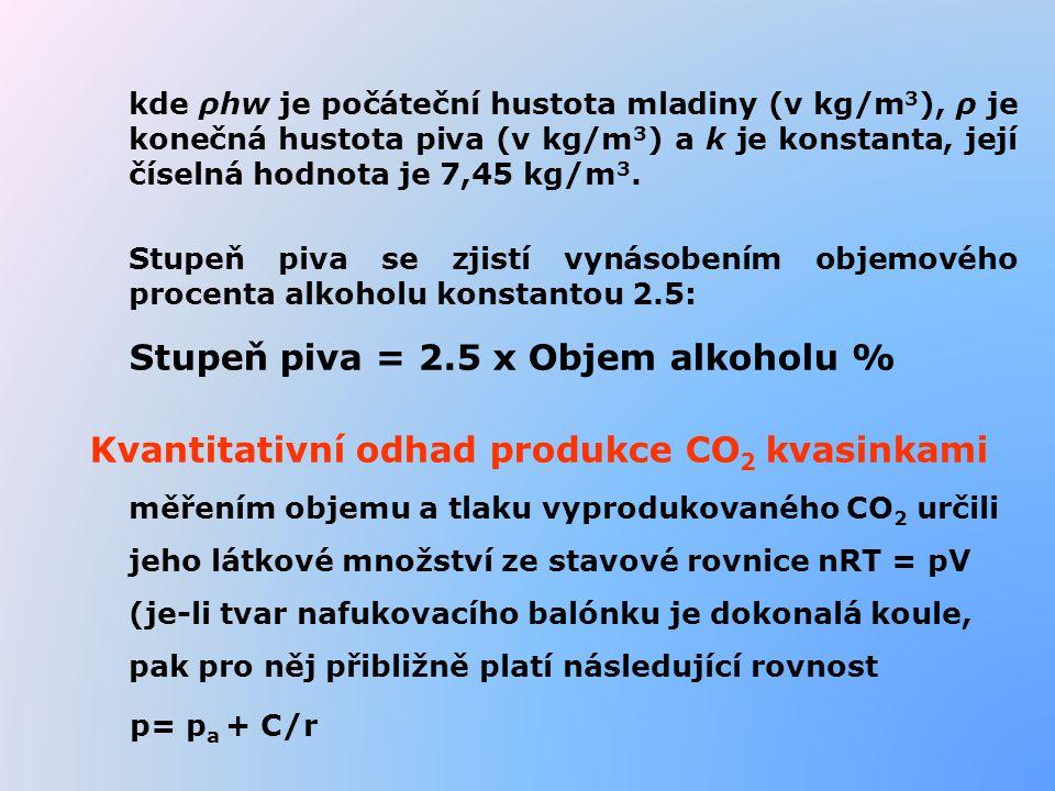 kde ρhw je počáteční hustota mladiny (v kg/m 3 ), ρ je konečná hustota piva (v kg/m 3 ) a k je konstanta, její číselná hodnota je 7,45 kg/m 3. Stupeň