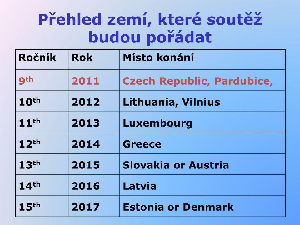 Přehled zemí, které soutěž budou pořádat RočníkRokMísto konání 9 th 2011Czech Republic, Pardubice, 10 th 2012Lithuania, Vilnius 11 th 2013Luxembourg 12 th 2014Greece 13 th 2015Slovakia or Austria 14 th 2016Latvia 15 th 2017Estonia or Denmark