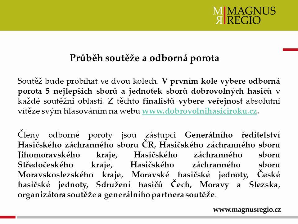 Průběh soutěže a odborná porota Soutěž bude probíhat ve dvou kolech.