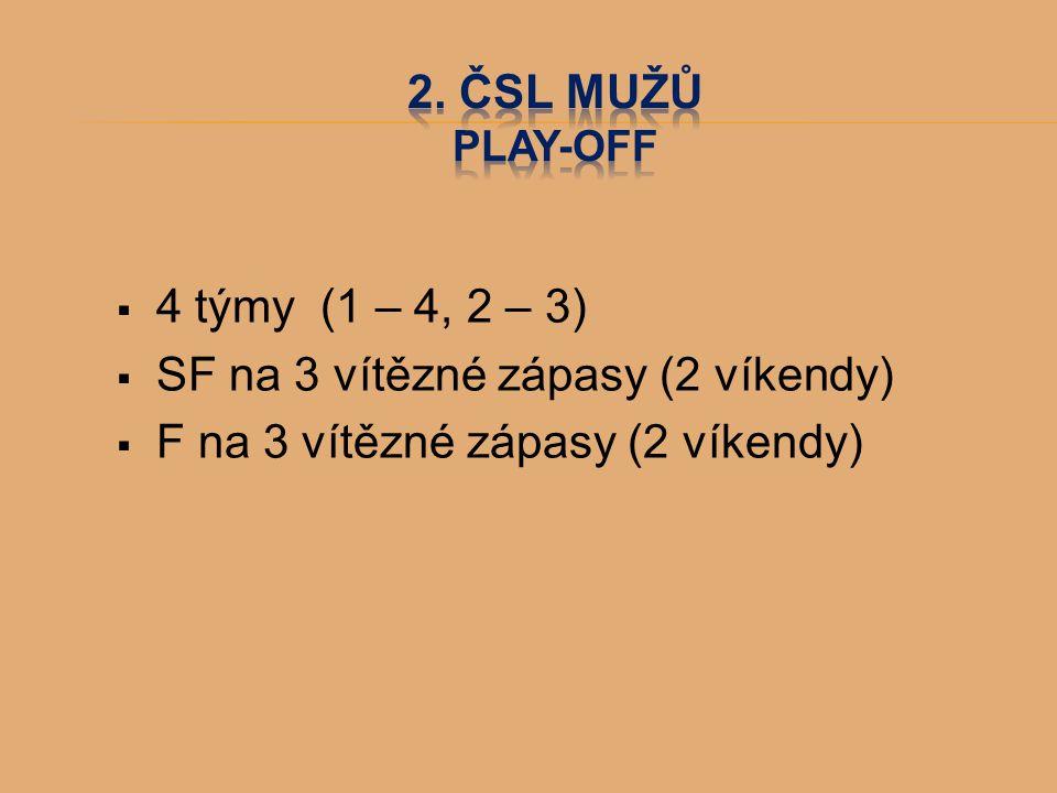  4 týmy (1 – 4, 2 – 3)  SF na 3 vítězné zápasy (2 víkendy)  F na 3 vítězné zápasy (2 víkendy)