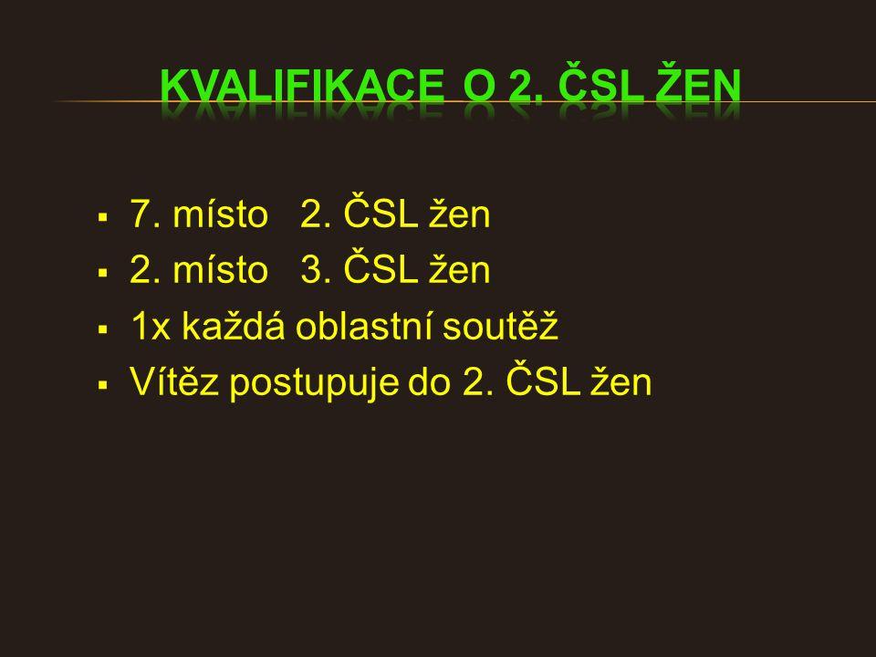  7. místo 2. ČSL žen  2. místo 3. ČSL žen  1x každá oblastní soutěž  Vítěz postupuje do 2.