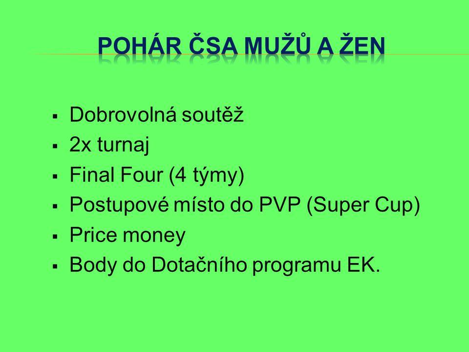  Dobrovolná soutěž  2x turnaj  Final Four (4 týmy)  Postupové místo do PVP (Super Cup)  Price money  Body do Dotačního programu EK.