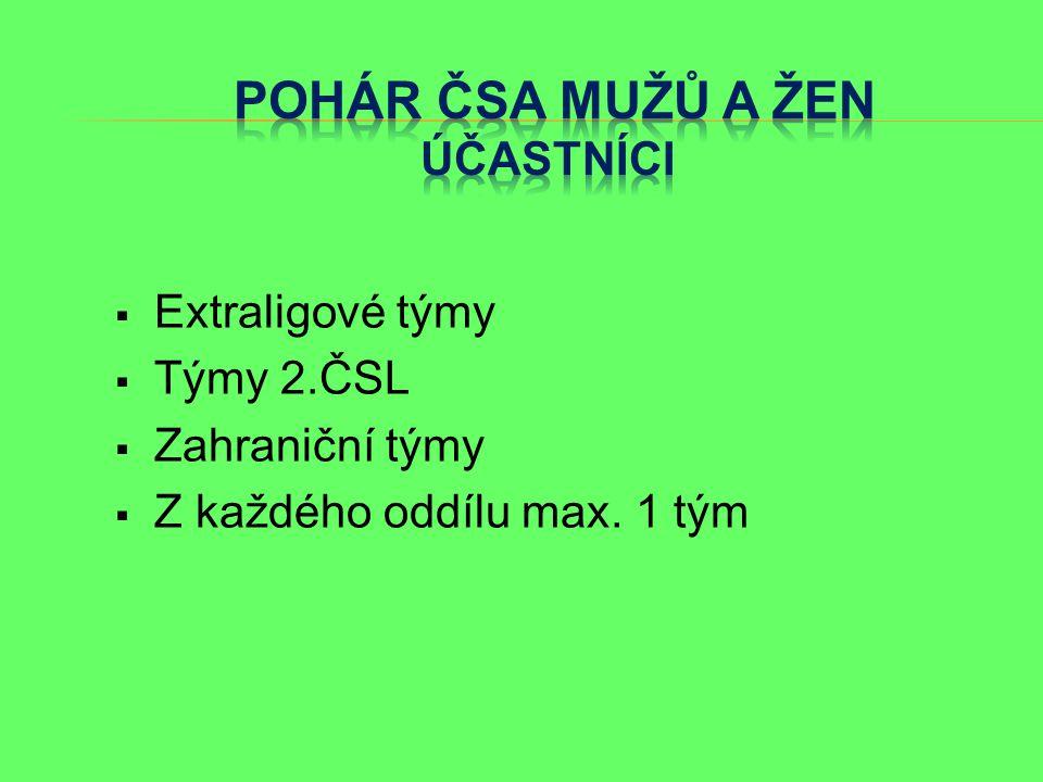  Extraligové týmy  Týmy 2.ČSL  Zahraniční týmy  Z každého oddílu max. 1 tým