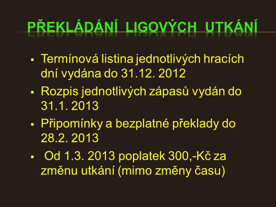  Termínová listina jednotlivých hracích dní vydána do 31.12.