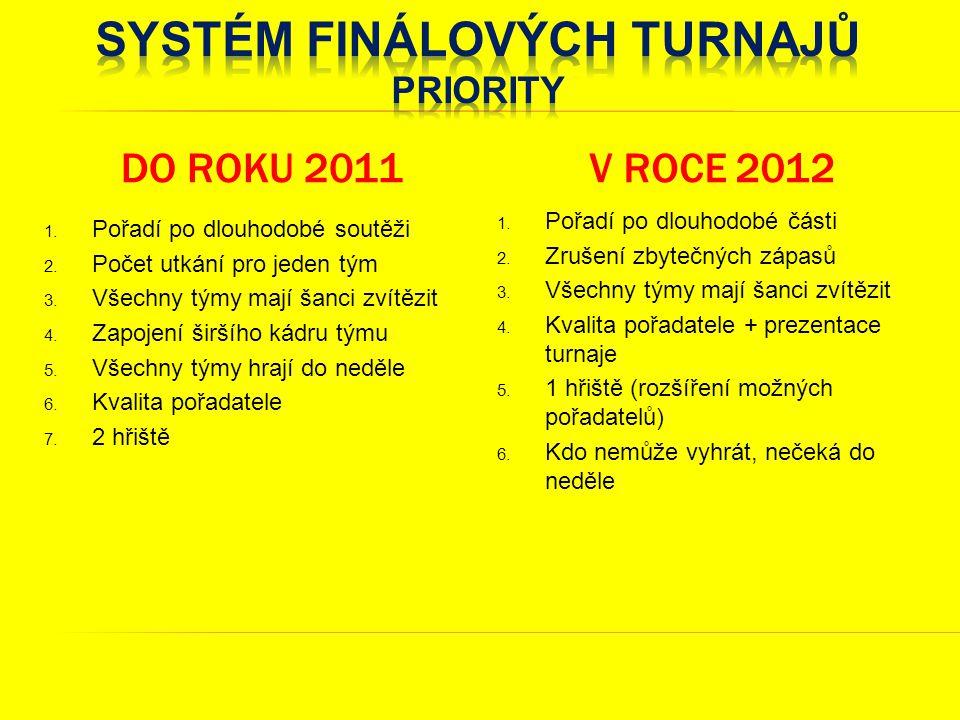 DO ROKU 2011V ROCE 2012 1. Pořadí po dlouhodobé soutěži 2.