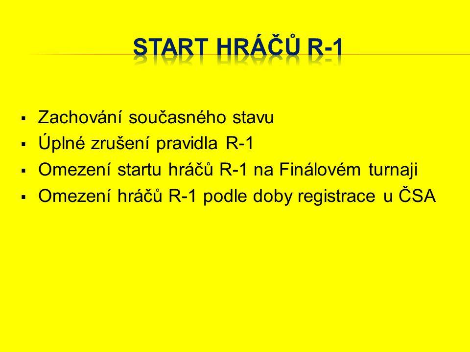  Zachování současného stavu  Úplné zrušení pravidla R-1  Omezení startu hráčů R-1 na Finálovém turnaji  Omezení hráčů R-1 podle doby registrace u ČSA