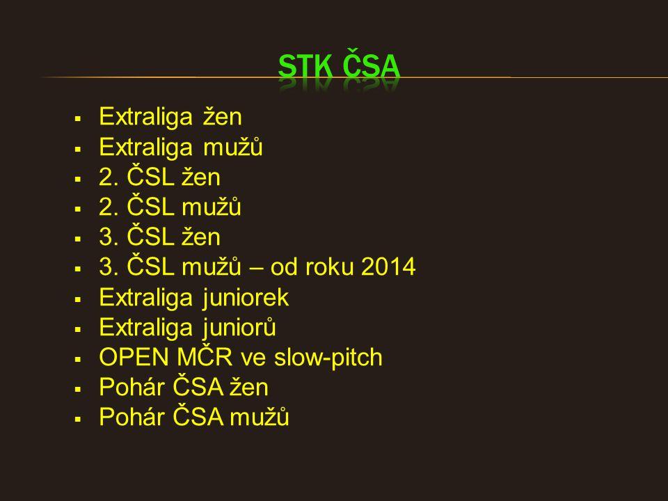  2.týmy (7. a 8. místo)  Série na 4 vítězné zápasy  3 víkendy  1.
