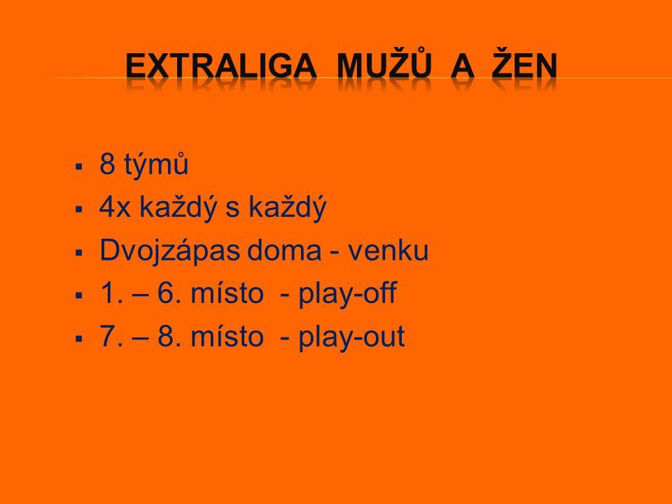  7.místo 2. ČSL žen  2. místo 3. ČSL žen  1x každá oblastní soutěž  Vítěz postupuje do 2.