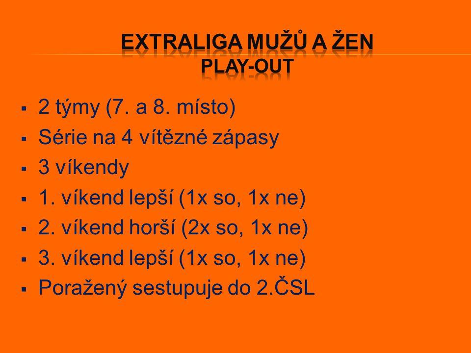 Předseda STK LM Ředitelé jednotlivých soutěží