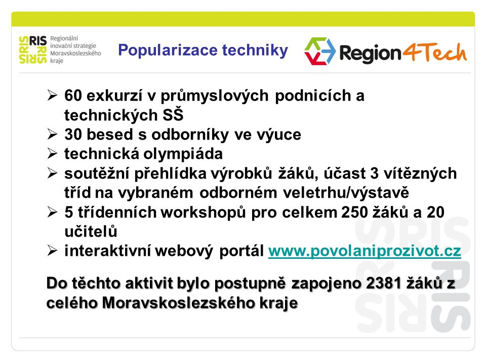Podpora podnikání v Moravskoslezském kraji Popularizace techniky  60 exkurzí v průmyslových podnicích a technických SŠ  30 besed s odborníky ve výuce  technická olympiáda  soutěžní přehlídka výrobků žáků, účast 3 vítězných tříd na vybraném odborném veletrhu/výstavě  5 třídenních workshopů pro celkem 250 žáků a 20 učitelů  interaktivní webový portál www.povolaniprozivot.czwww.povolaniprozivot.cz Do těchto aktivit bylo postupně zapojeno 2381 žáků z celého Moravskoslezského kraje
