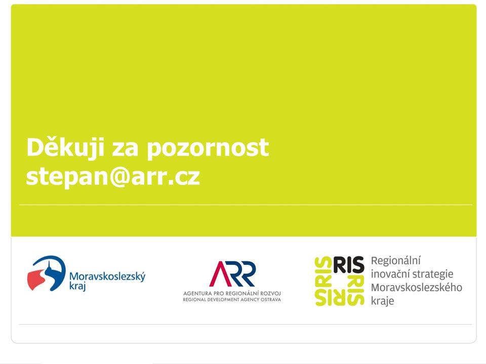 Podpora podnikání v Moravskoslezském kraji Děkuji za pozornost stepan@arr.cz