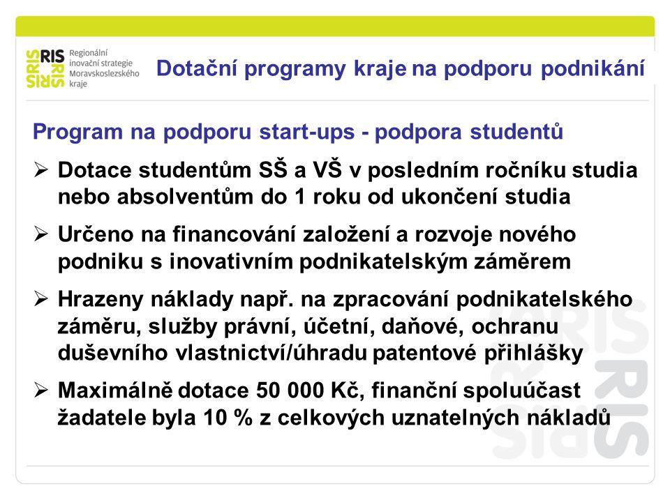 Podpora podnikání v Moravskoslezském kraji Program na podporu start-ups - podpora studentů  Dotace studentům SŠ a VŠ v posledním ročníku studia nebo absolventům do 1 roku od ukončení studia  Určeno na financování založení a rozvoje nového podniku s inovativním podnikatelským záměrem  Hrazeny náklady např.