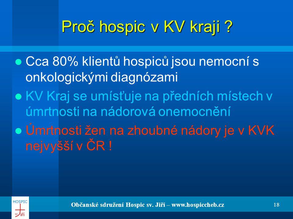 Občanské sdružení Hospic sv. Jiří – www.hospiccheb.cz 18 Proč hospic v KV kraji ? Cca 80% klientů hospiců jsou nemocní s onkologickými diagnózami KV K