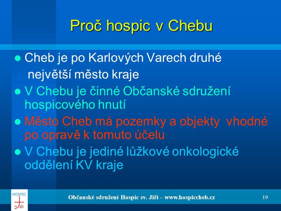 Občanské sdružení Hospic sv. Jiří – www.hospiccheb.cz 19 Proč hospic v Chebu Cheb je po Karlových Varech druhé největší město kraje V Chebu je činné O