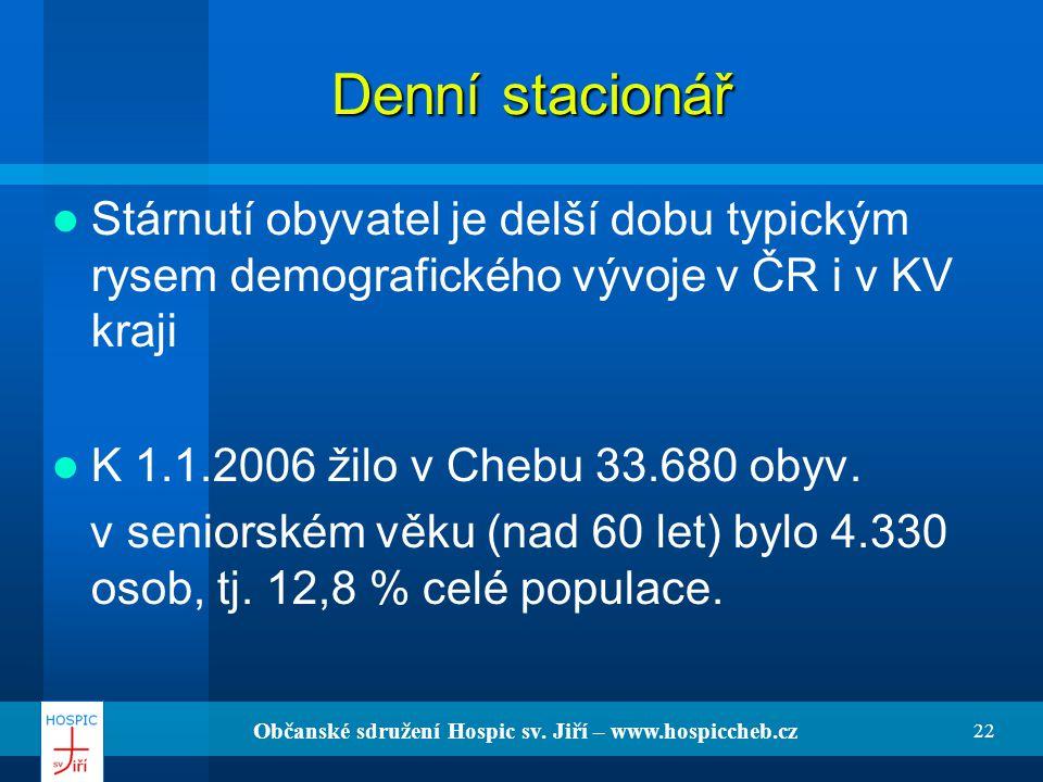 Občanské sdružení Hospic sv. Jiří – www.hospiccheb.cz 22 Denní stacionář Denní stacionář Stárnutí obyvatel je delší dobu typickým rysem demografického