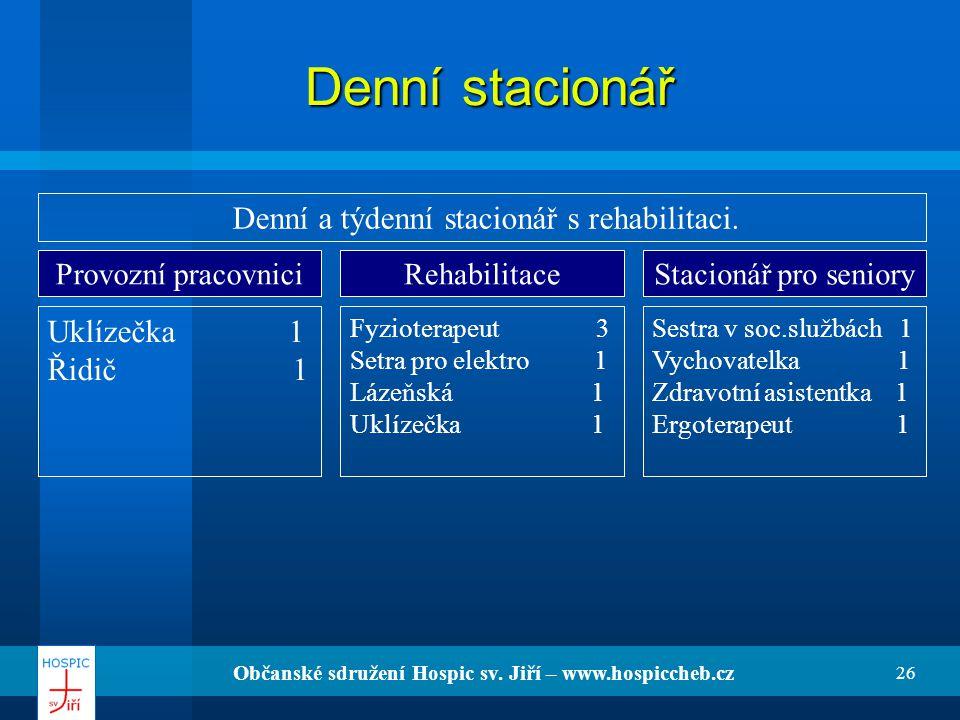 Občanské sdružení Hospic sv. Jiří – www.hospiccheb.cz 26 Denní stacionář Denní stacionář Denní a týdenní stacionář s rehabilitaci. Provozní pracovnici