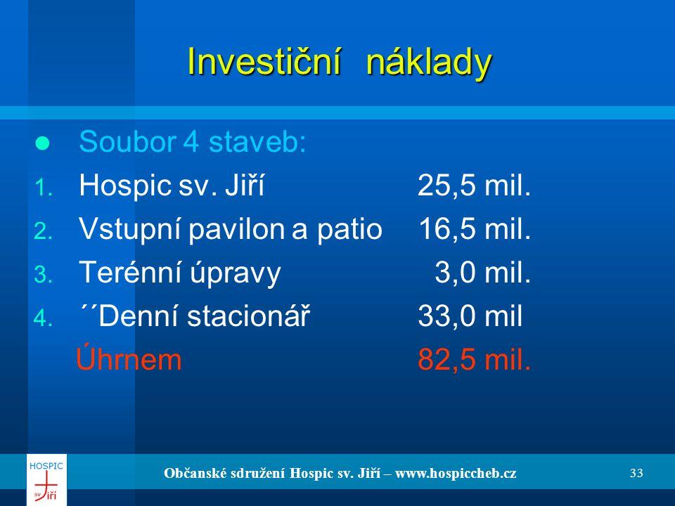 Občanské sdružení Hospic sv. Jiří – www.hospiccheb.cz 33 Investiční náklady Soubor 4 staveb: 1. Hospic sv. Jiří 25,5 mil. 2. Vstupní pavilon a patio 1