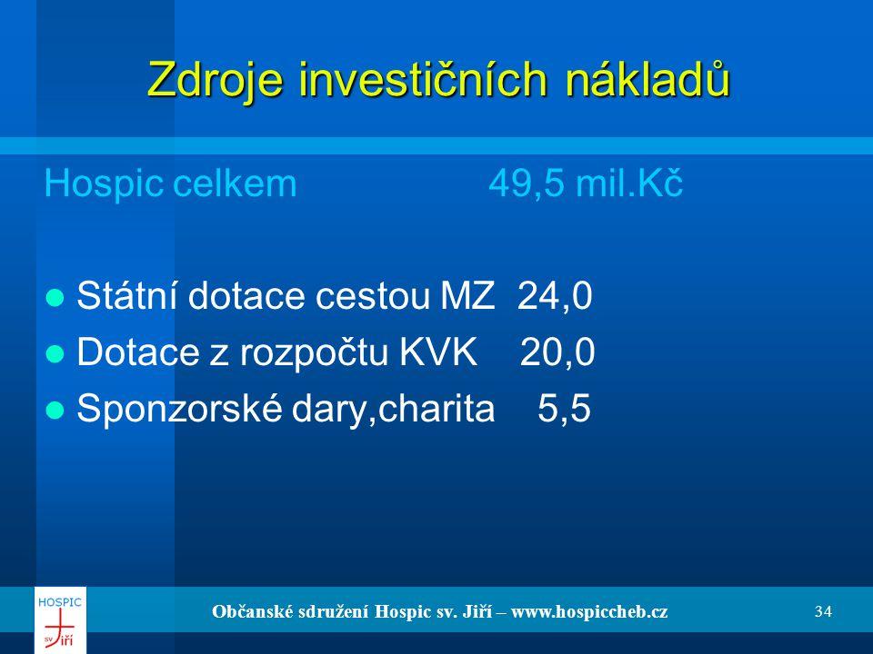 Občanské sdružení Hospic sv. Jiří – www.hospiccheb.cz 34 Zdroje investičních nákladů Hospic celkem 49,5 mil.Kč Státní dotace cestou MZ 24,0 Dotace z r