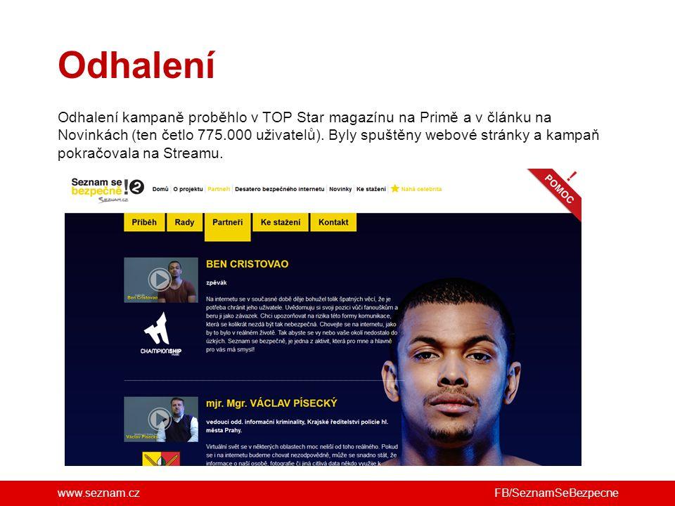 www.seznam.cz Odhalení FB/SeznamSeBezpecne Odhalení kampaně proběhlo v TOP Star magazínu na Primě a v článku na Novinkách (ten četlo 775.000 uživatelů).
