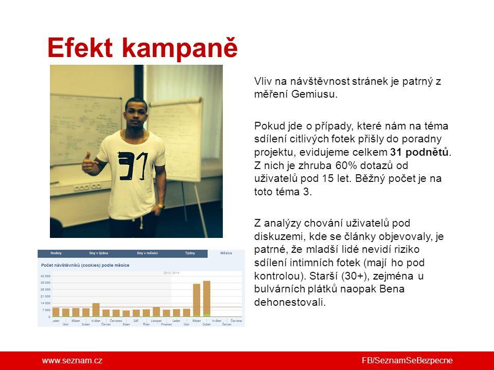 www.seznam.cz Efekt kampaně FB/SeznamSeBezpecne Vliv na návštěvnost stránek je patrný z měření Gemiusu.