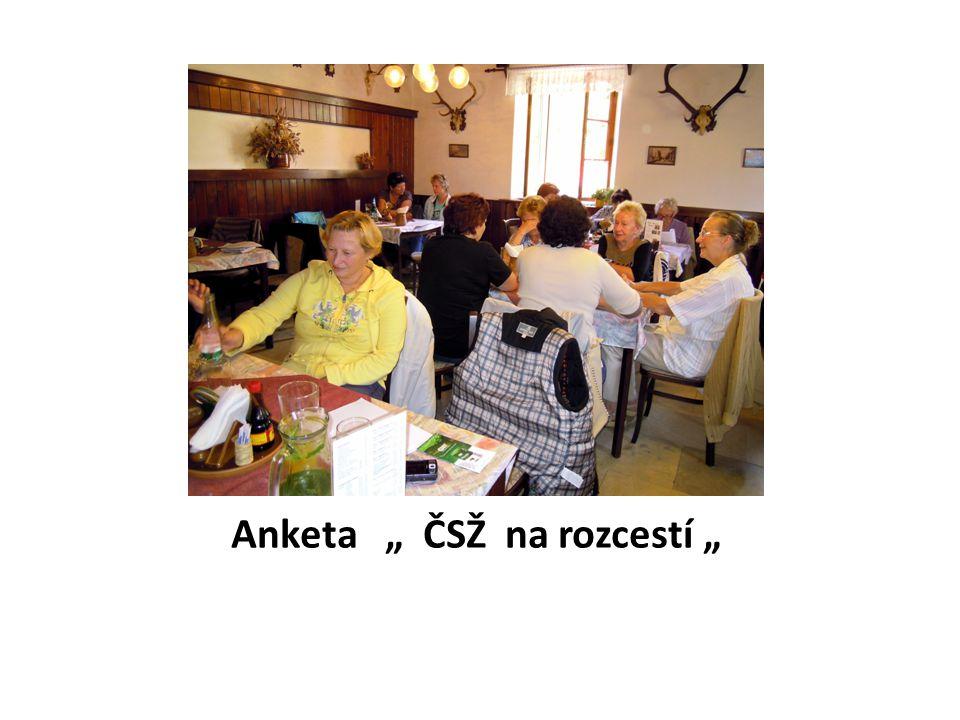 """Anketa """" ČSŽ na rozcestí """""""