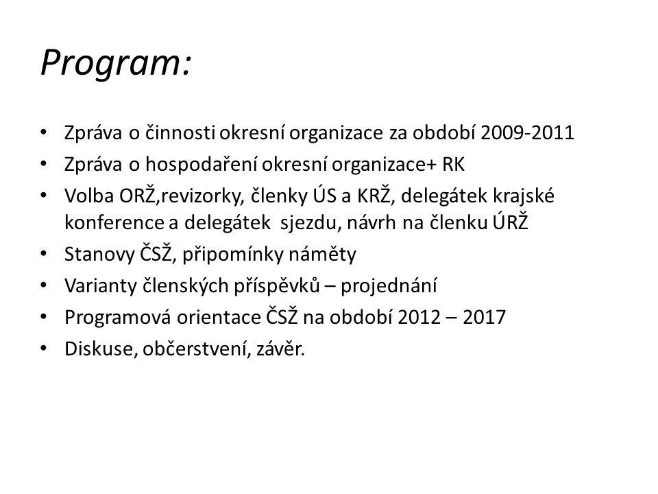 Program: Zpráva o činnosti okresní organizace za období 2009-2011 Zpráva o hospodaření okresní organizace+ RK Volba ORŽ,revizorky, členky ÚS a KRŽ, de