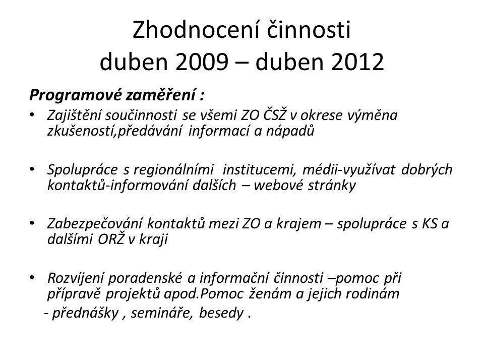Zhodnocení činnosti duben 2009 – duben 2012 Programové zaměření : Zajištění součinnosti se všemi ZO ČSŽ v okrese výměna zkušeností,předávání informací