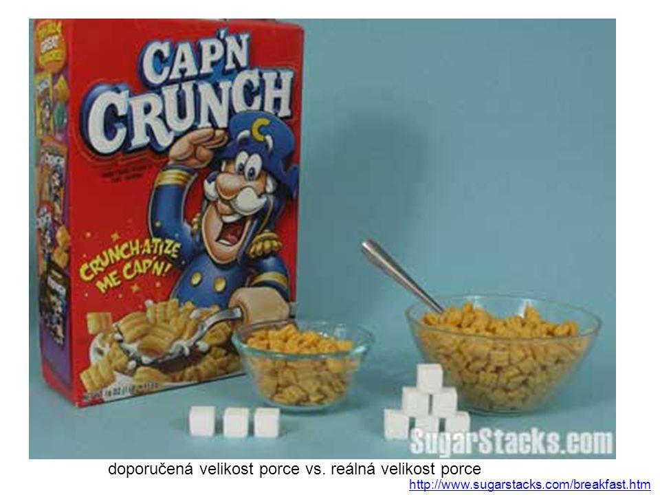 http://www.sugarstacks.com/breakfast.htm doporučená velikost porce vs. reálná velikost porce
