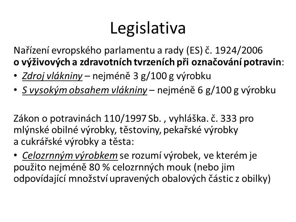 Legislativa Nařízení evropského parlamentu a rady (ES) č. 1924/2006 o výživových a zdravotních tvrzeních při označování potravin: Zdroj vlákniny – nej