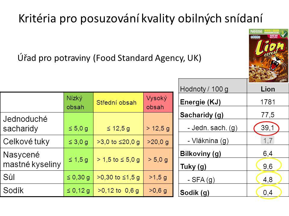 Kritéria pro posuzování kvality obilných snídaní Úřad pro potraviny (Food Standard Agency, UK) Nízký obsah Střední obsah Vysoký obsah Jednoduché sacha