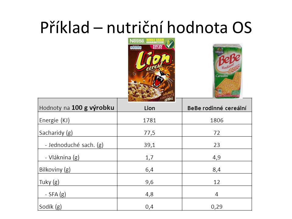 Příklad – nutričního hodnota OS Hodnoty na porci výrobku Lion (30 g) BeBe cereální rodinné (29 g) = 5 sušenek Energie (KJ)534525 Sacharidy (g)23,321 - Jednoduché sach.