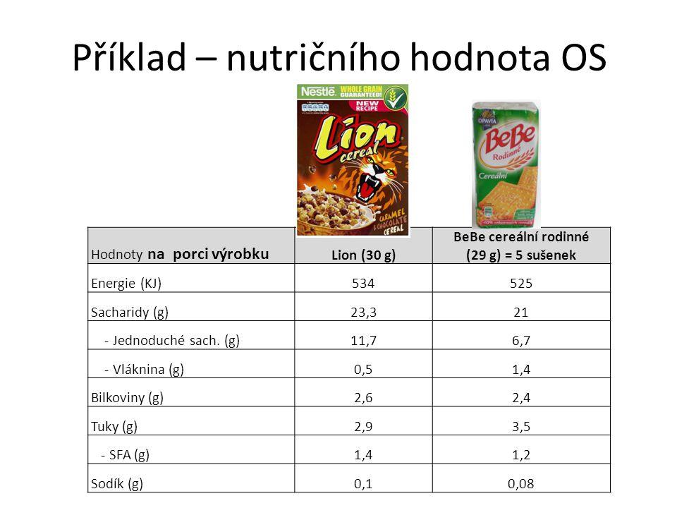 Příklad – nutričního hodnota OS Hodnoty na porci výrobku Lion (30 g) BeBe cereální rodinné (29 g) = 5 sušenek Energie (KJ)534525 Sacharidy (g)23,321 -