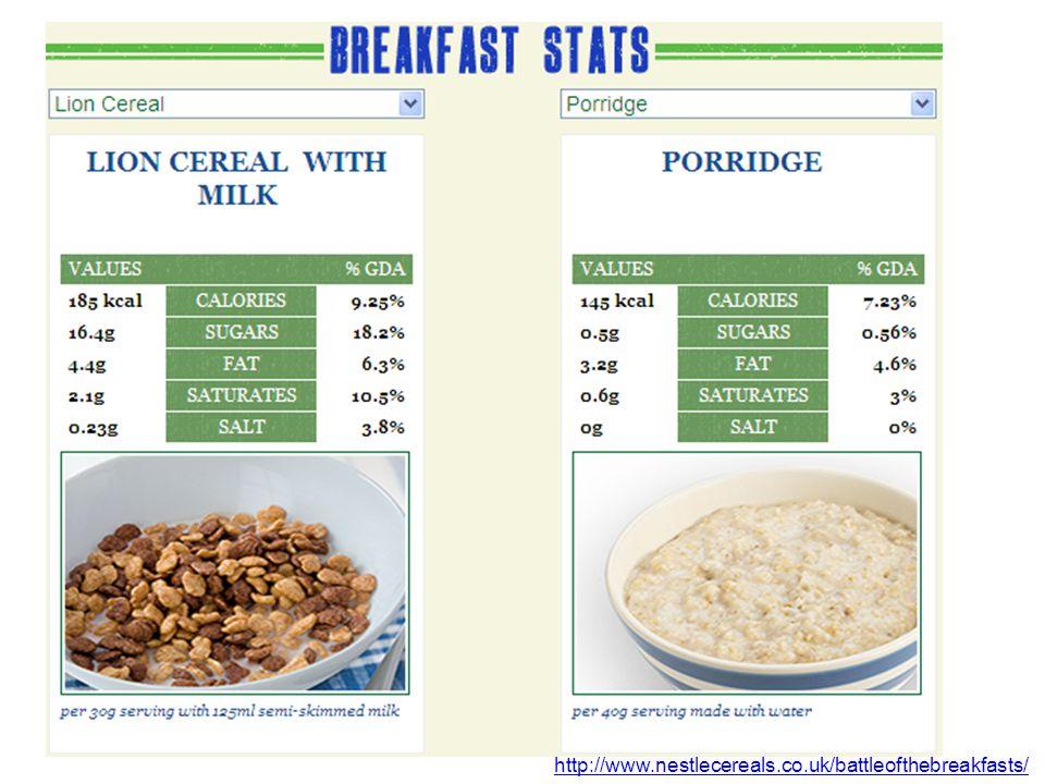 Dotazníkové šetření Při jaké denní příležitosti nejčastěji konzumujete snídaňové cereálie?