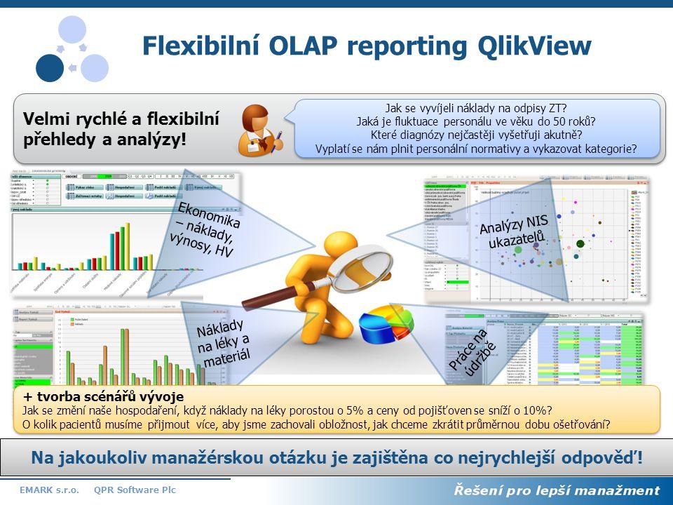 14 QPR Software PlcEMARK s.r.o. Flexibilní OLAP reporting QlikView Velmi rychlé a flexibilní přehledy a analýzy! Velmi rychlé a flexibilní přehledy a