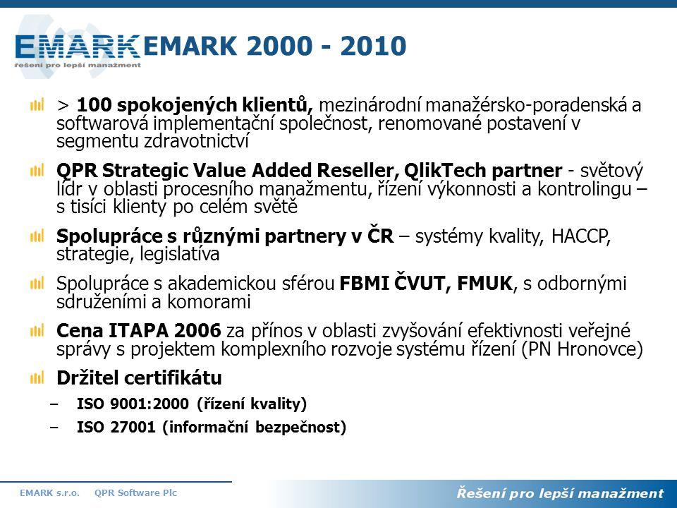 2 QPR Software PlcEMARK s.r.o. > 100 spokojených klientů, mezinárodní manažérsko-poradenská a softwarová implementační společnost, renomované postaven