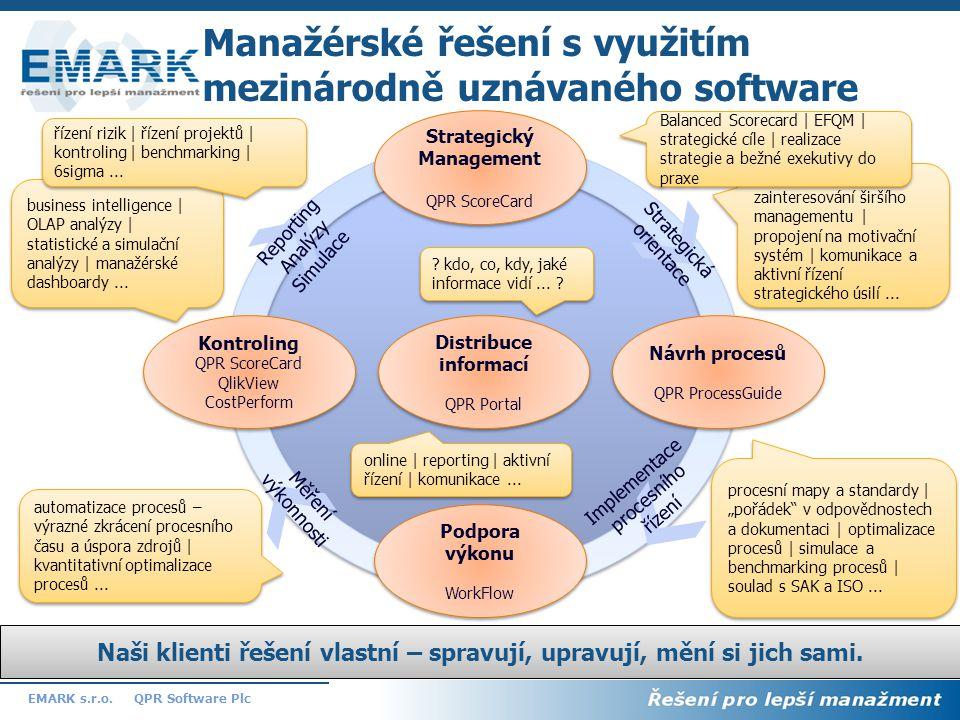 3 QPR Software PlcEMARK s.r.o. zainteresování širšího managementu | propojení na motivační systém | komunikace a aktivní řízení strategického úsilí...