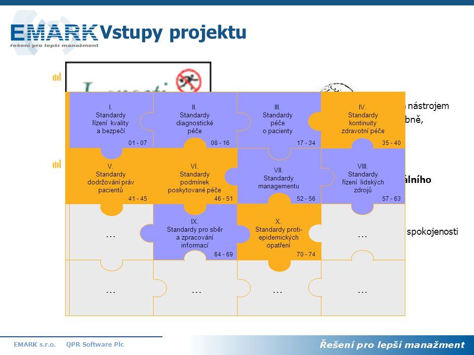 7 QPR Software PlcEMARK s.r.o. Cíle projektu –Definovat vizi a strategii –Implementovat procesní řízení a systém kvality, podpořit systém manažérským
