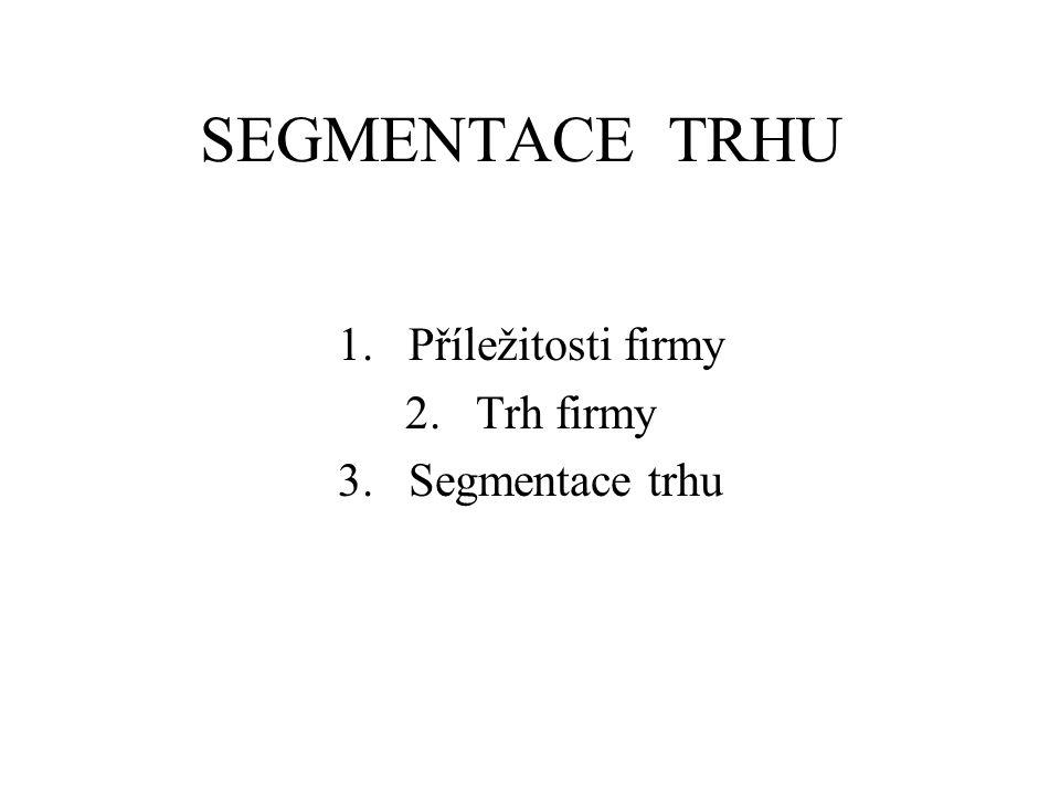 SEGMENTACE TRHU 1.Příležitosti firmy 2.Trh firmy 3.Segmentace trhu