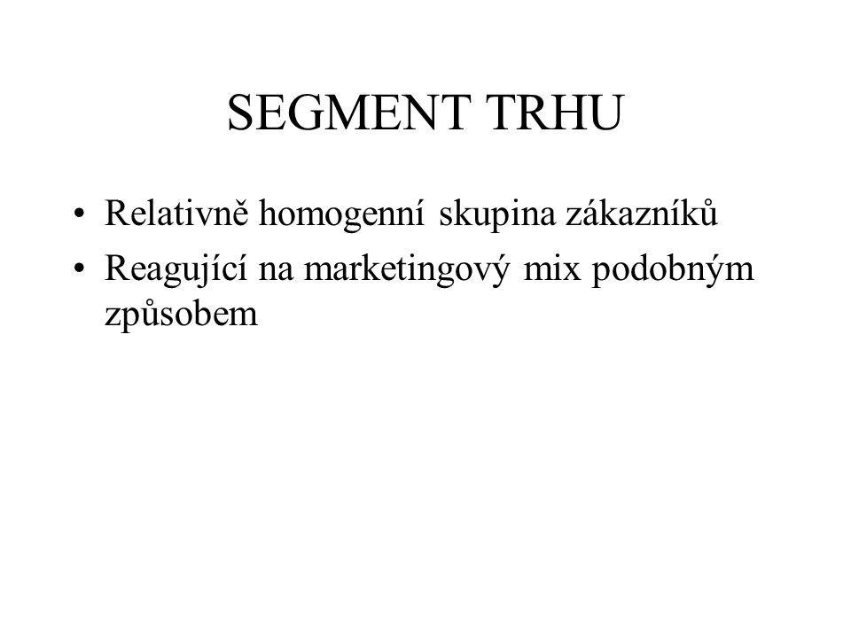 SEGMENT TRHU Relativně homogenní skupina zákazníků Reagující na marketingový mix podobným způsobem