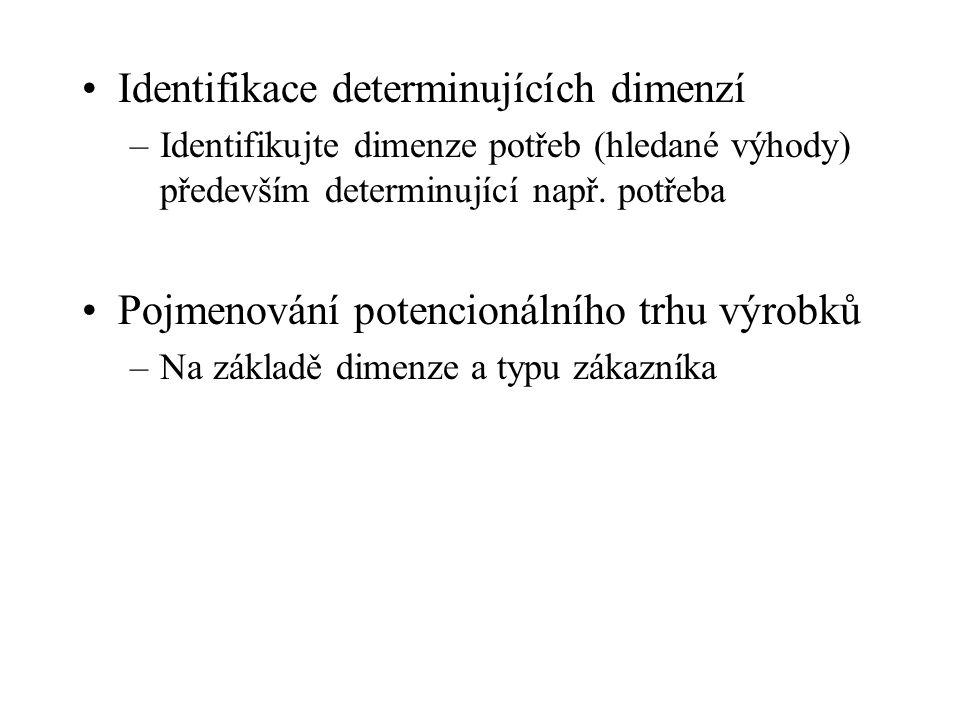 Identifikace determinujících dimenzí –Identifikujte dimenze potřeb (hledané výhody) především determinující např. potřeba Pojmenování potencionálního